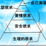 うつから心理学④:愛情欲求を満たすべし!マズローの欲求5段階説